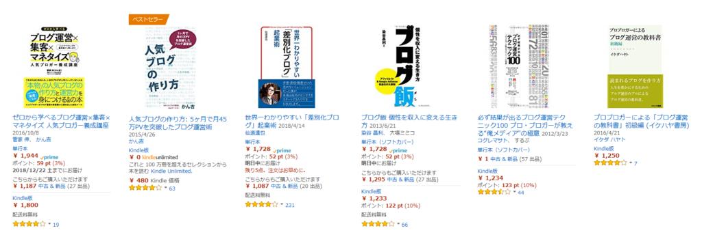 ブログの運営の本