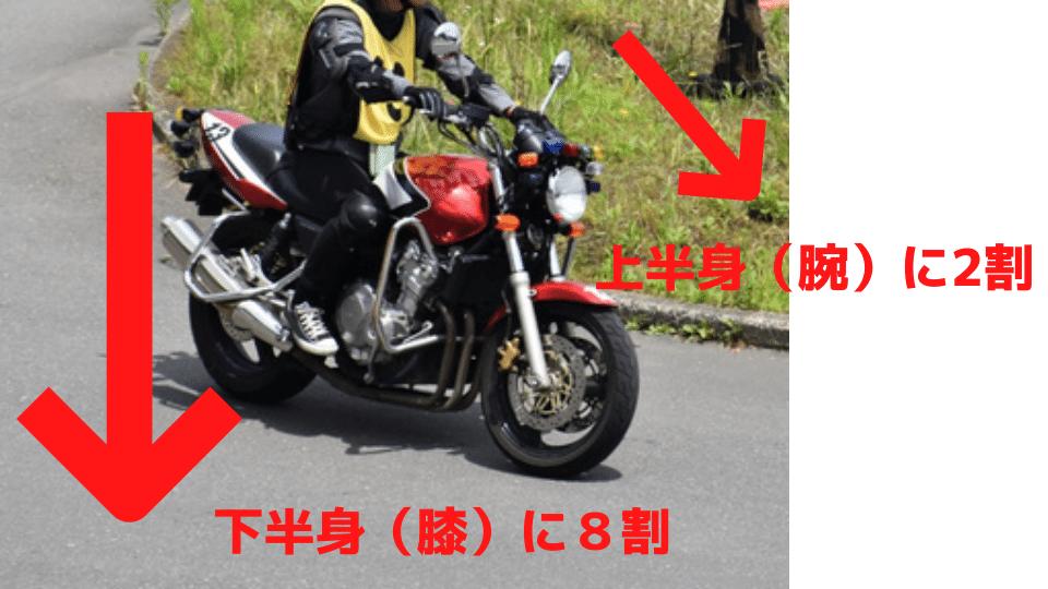 バイクの免許を取る簡単なコツ